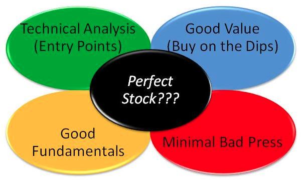 Best stocks to buy