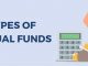 Different Types of Mutual Funds in India