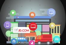 JD logistics